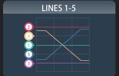 Liên kết hình trên 5 lines