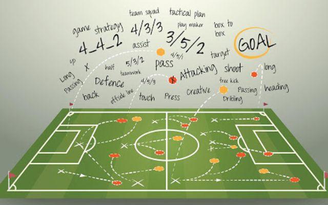 Cách tính tiền trong cá độ bóng đá khi thắng và thua kèo